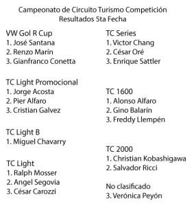 ganadores-quinta-fecha